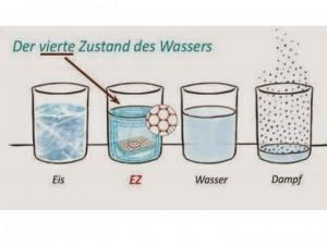 Sensacyjne odkrycie – 4. wymiar wody